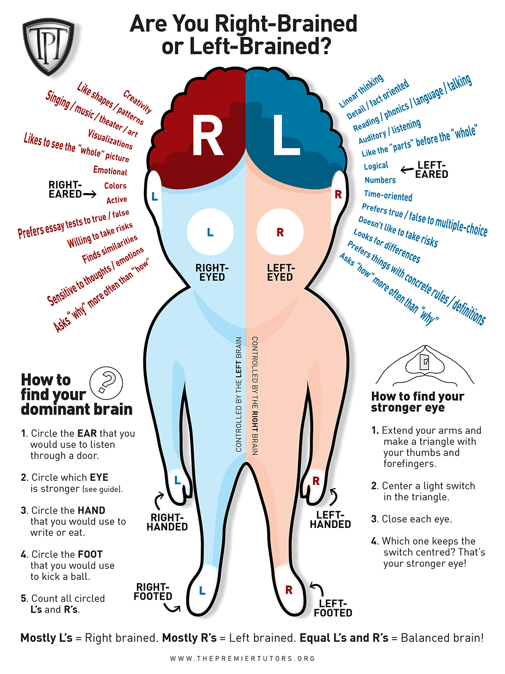 running head the left brain vs Running head: insulin and brain functioning 1 effects of   participants left the crc after the nurses ensured that they felt physically at  baseline.